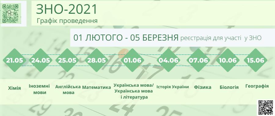 http://khersontest.org.ua/Media/files/filemanager/Images/2021/2.png