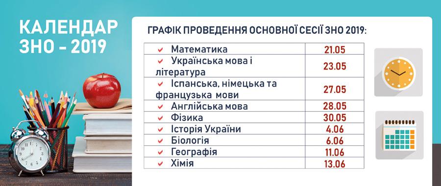 """Результат пошуку зображень за запитом """"ЗНО-2019"""""""